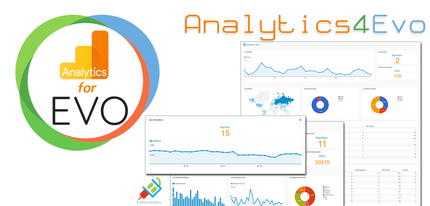 Analytics4Evo
